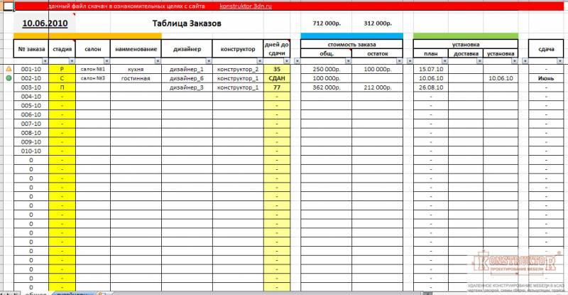 Таблица Учета Договоров В Excel